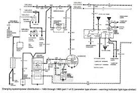 1995 ford f150 ignition wiring diagram wiring diagram 1995 ford f150 5 0 starter wiring diagram get image