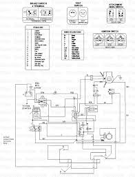 cub cadet 1405 13a 145f100 cub cadet lawn tractor wiring diagram search by part number