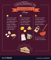 Food Recipe Template Chalkboard Meal Recipe Template Design Royalty Free Vector