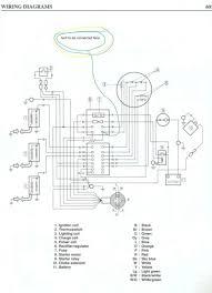 Yamaha marine gauge wiring diagram wiring data