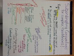 Anchor Chart For Subordinating Conjunctions Elacc3l1 I