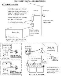 power vent installation power vent installation diagram
