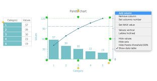 How To Draw Pareto Chart Drawing A Pareto Chart Conceptdraw Helpdesk