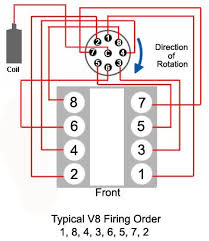 wiring diagram chevy distributor cap the wiring diagram chevy 350 hei spark plug wiring diagram digitalweb wiring diagram