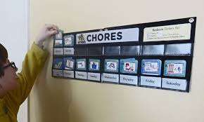 Neatlings Chore Chart System Chart Configurations Ideas Neatlings