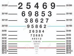 Online Eye Test Chart Credible Eye Vision Test Onlineeye Test Online Eyetest Test