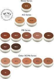 rcma foundation small size pot limited quany