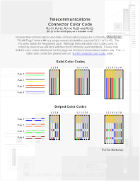 crossover ethernet cable wiring diagram types of cables Cat 5 Crossover Diagram wiring diagram for cat5 crossover cable on wiring images free crossover ethernet cable wiring diagram cat 5 crossover cable diagram