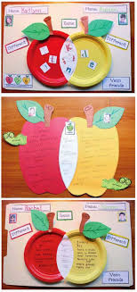 17 best ideas about compare and contrast examples venn friends a super fun way for students to get to know their new classmates while reviewing the alphabet comparison contrast writing and some math