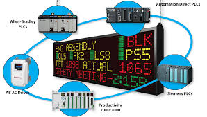 industrial led marquee message displays features ez connectivity to plcs scada and plant network pcs over ethernet i p modbus rtu tcp ip profibus devicenet and generic ethernet tcp ip