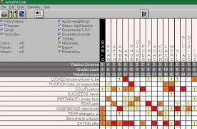 Homeopathy Repertory Chart Homeopathic Software Review