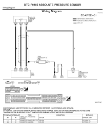 nissan maxima wiring diagram nissan wiring diagrams online
