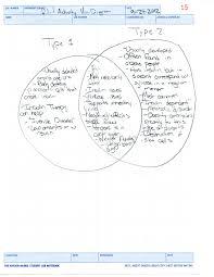 Venn Diagram Type 1 Type 2 Diabetes Venn Diagram Between Type1 And Type 2 Diabetes Diagram