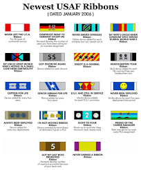 united states air force ribbons sheet