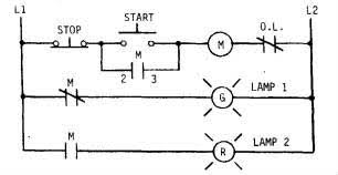 ladder logic figure 3 motor circuit indicator lights