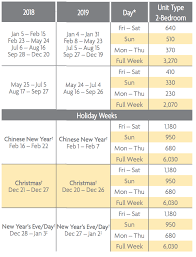 Marriott Points Chart 2019 Phuket Beach Club Points Charts 2018 2019 Selling
