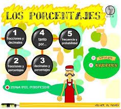 http://www.juntadeandalucia.es/averroes/ies_azahar/MATEMATICAS1/porcentajes/menu.html