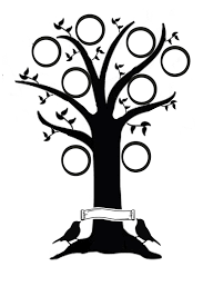 Simple Family Tree Temaplate Wood Working Pinterest Arbres