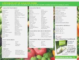 Alkaline Food Chart Mayo Clinic Top Acid Alkaline Food Chart Printable Dan S Blog