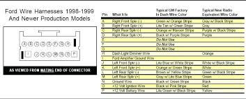 silvertone radio wire diagram ford mustang factory radio wiring silvertone radio wire diagram ford explorer stereo wiring harness diagram amplifier explorer radio wiring diagram