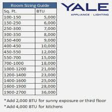 Burton Board Size Chart Burton Size Guide Air Conditioner Size Chart Tons Burton