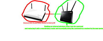 is this possible a wireless router new wireless router existing old modem router combo as just a modem for the new router i want to get here is my crappy diagram i made explaining this please look at this