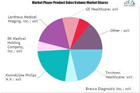 Contrast Enhanced Ultrasound Market Is Expected To Grow
