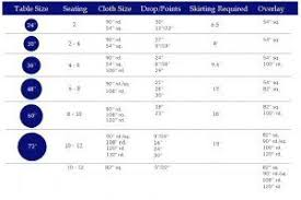 Table Top Size Chart Click Here For Round Table Linen Sizing Chart In 2019