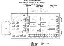 1990 ford f 250 5 0 fuse diagram 03 Ford F150 Fuse Box Diagram Ford F-250 Fuse Panel Diagram
