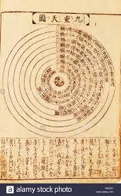 Ancient Asian Chart Astronomy 9 Stars Circling Earth Stock