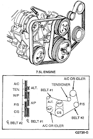 f53 chassis 460 7 5 gas 98 motorhome 97 chassis 460 route drive belt on the pulleys properly as indicated on the diagram the belt span that extends past the flat belt idler pulley