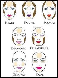 contouring based on face shape