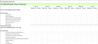 Book Of Cash Forecast Template Excel Monthly Flow 12 Month