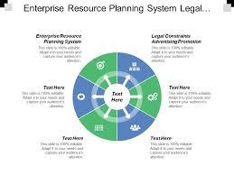 Enterprise Resource Planning System Legal Constraints