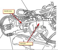 similiar 2003 buick century engine diagram keywords 2003 buick century engine diagram 2000 buick lesabre egr valve