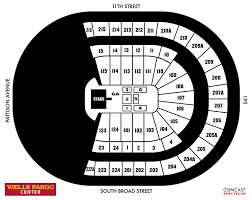 Luke Combs Seating Chart Details About 2 Luke Combs Tickets Wells Fargo Philadelphia Thu 11 21 19 Sold Out Floor Seats