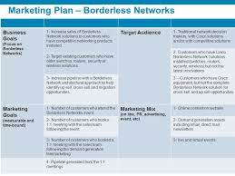 Borderless Networks Sample Marketing Plan For Partners Ppt Download