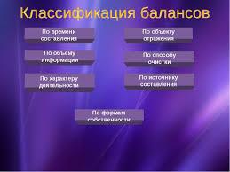 Презентация Бухгалтерский баланс информационная база для  По времени составления По объему информации По характеру деятельности По форм