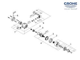 grohe avensys dual exposed 34084 ip0