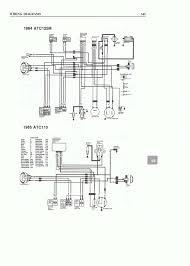 chinese 125cc atv wiring diagram manual throughout tao 125 in tao chinese 125cc atv wiring diagram manual throughout tao 125 in tao tao 125 atv wiring diagram