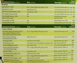 Mcdonalds Drink Calorie Chart Fast Food Nutrition Facts Restaurant Food Calorie Chart