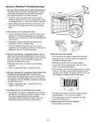troubleshooting chamberlain 248754 user manual page 35 44