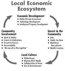 looking at springfield    s economic ecosystem   letter from the editorlooking at springfield    s economic ecosystem