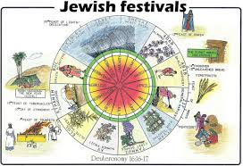 Jewish Holiday Chart Revelation 12 Sign What Time Is It Jewish Calendar