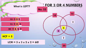 Lcm Venn Diagram Reviewing Hcf And Lcm Only For 3 Or 4 Numbers For 2