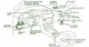 93 toyota corolla fuse box diagram 93 image wiring toyota fuse box diagram fuse box toyota 93 camry 2200 diagram on 93 toyota corolla fuse