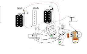 wiring help needed Fender Blacktop Stratocaster Wiring-Diagram Stratocaster Tbx Wiring Diagrams #19