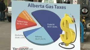 Gas Price Breakdown Chart Gas Prices Are Up And Watchdogs Say Government Is Taxing Tax