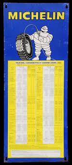 French Michelin Tire Pressure Chart