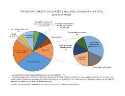 Massachusetts Group 2 Retirement Chart Economics Of Health Economics 340 Spring 2018 University